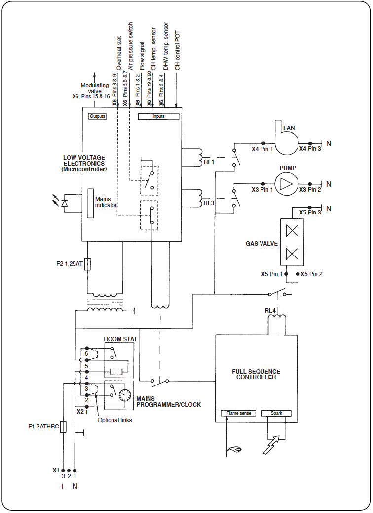 Boiler Wiring Diagram Y Plan
