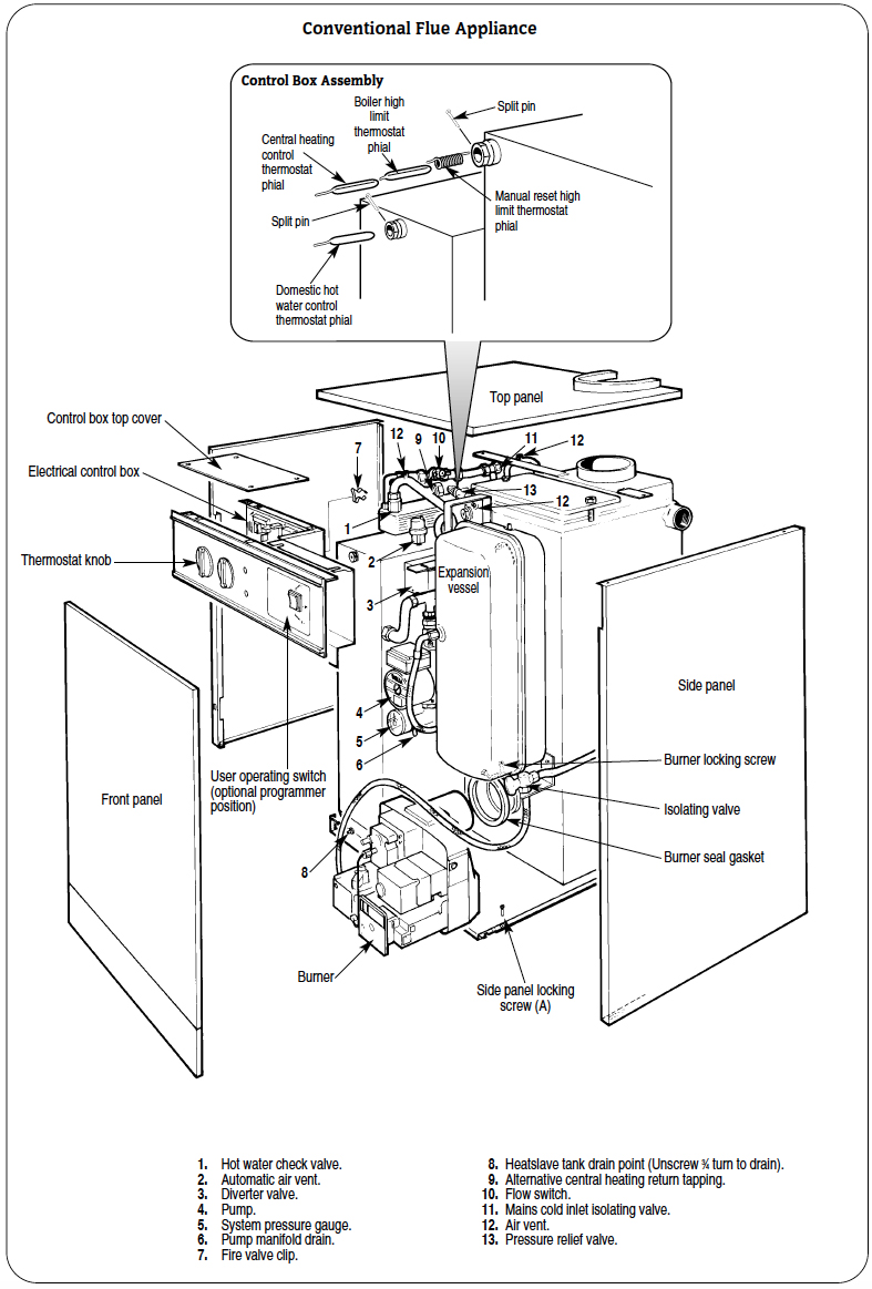 Oil Burner Diagram Trusted Wiring Furnace Limit Switch Schematic Diagrams U2022 Boiler Parts