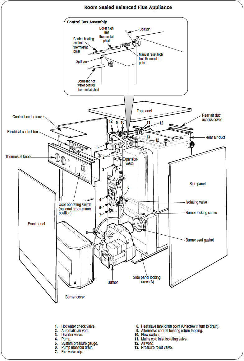 Service Diagram Fuel Oil Burner also Beckett Oil Burner Wiring Diagram besides Getting To Know The Model Afii Burners also  on beckett afg oil burner nozzle